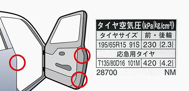 タイヤの空気圧表示の案内