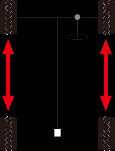 方向指定パターンタイヤの場合のタイヤローテーション例