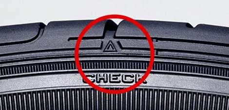 タイヤのスリップサインの位置